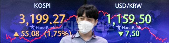 [포토] 1.75% 상승한 코스피